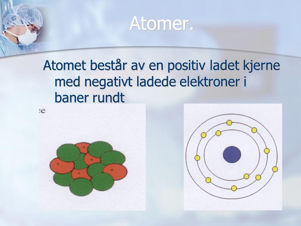 Atomer. Atomet består av en positiv ladet kjerne med negativt ladede elektroner i baner rundt