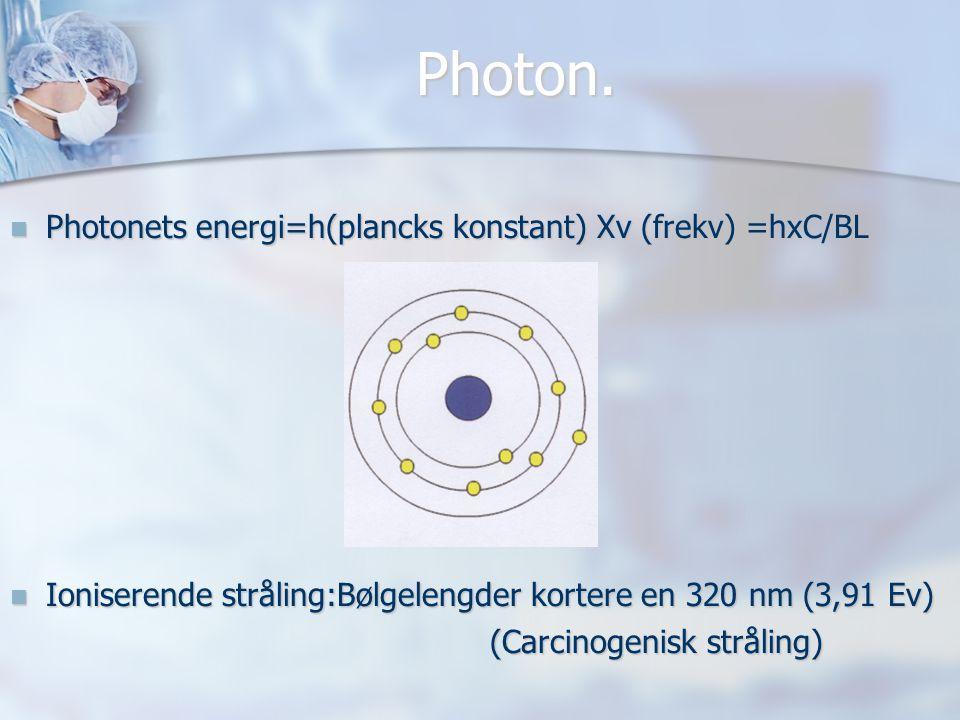 Photon.