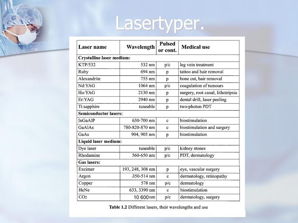 Lasertyper.