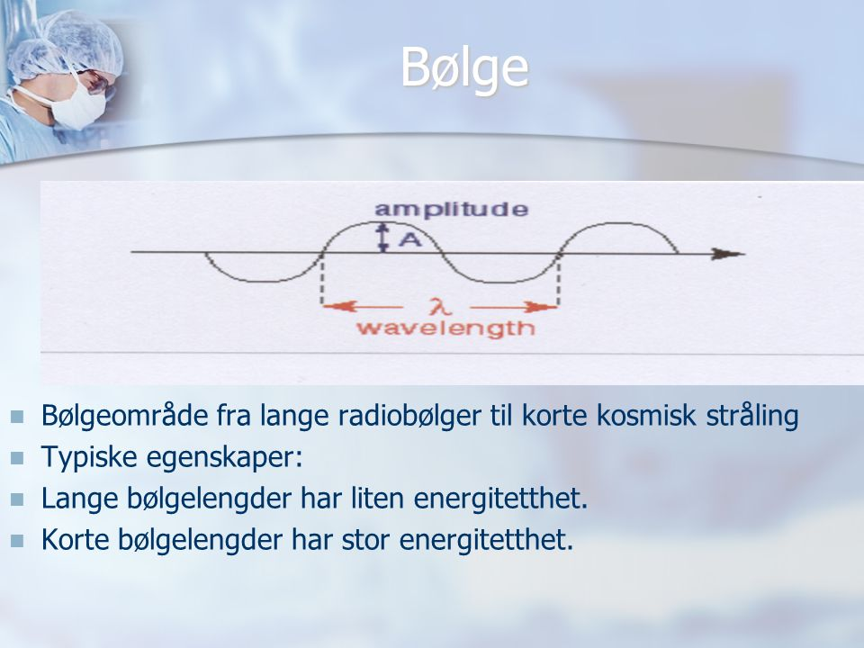 Det elektromagnetiske spekter.