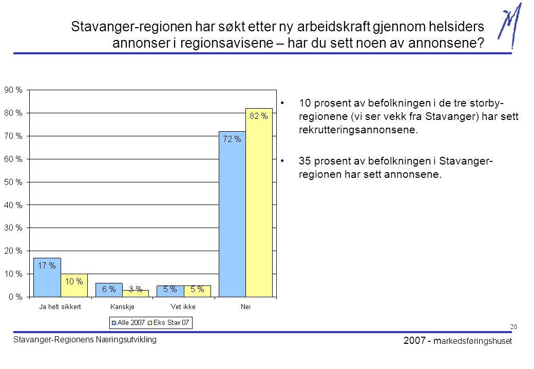 Stavanger-Regionens Næringsutvikling 2007 - m arkedsføringshuset 20 Stavanger-regionen har søkt etter ny arbeidskraft gjennom helsiders annonser i regionsavisene – har du sett noen av annonsene.