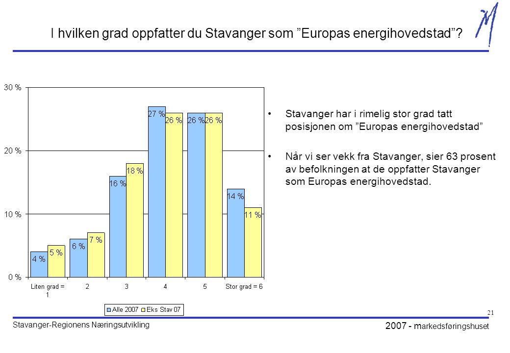 Stavanger-Regionens Næringsutvikling 2007 - m arkedsføringshuset 21 I hvilken grad oppfatter du Stavanger som Europas energihovedstad .