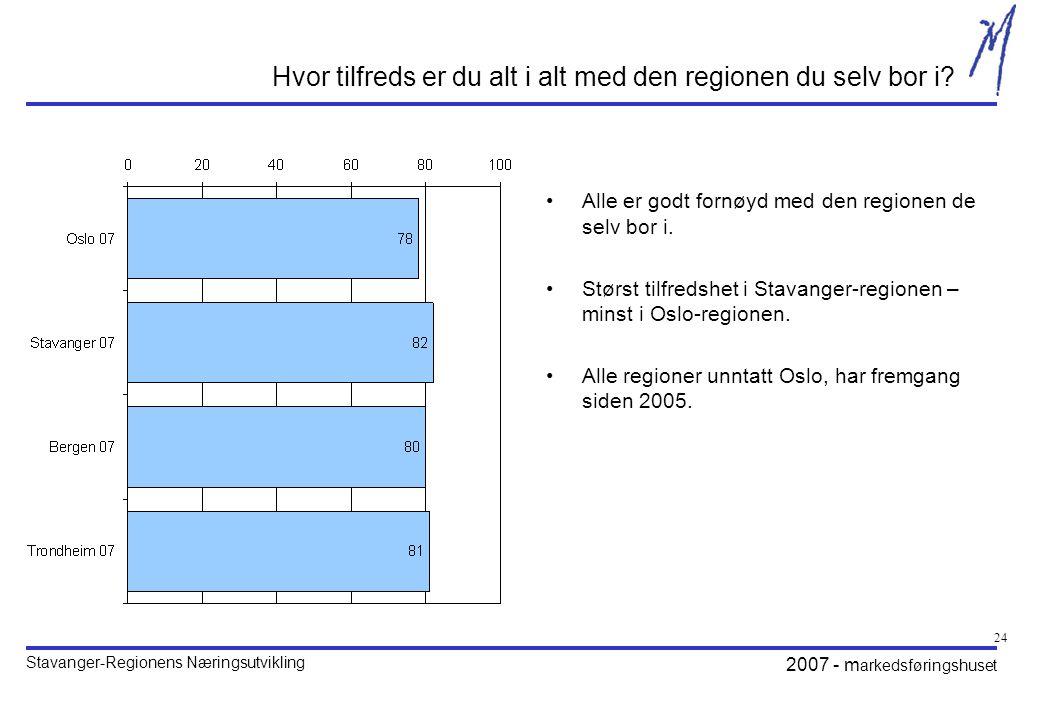 Stavanger-Regionens Næringsutvikling 2007 - m arkedsføringshuset 24 Hvor tilfreds er du alt i alt med den regionen du selv bor i.