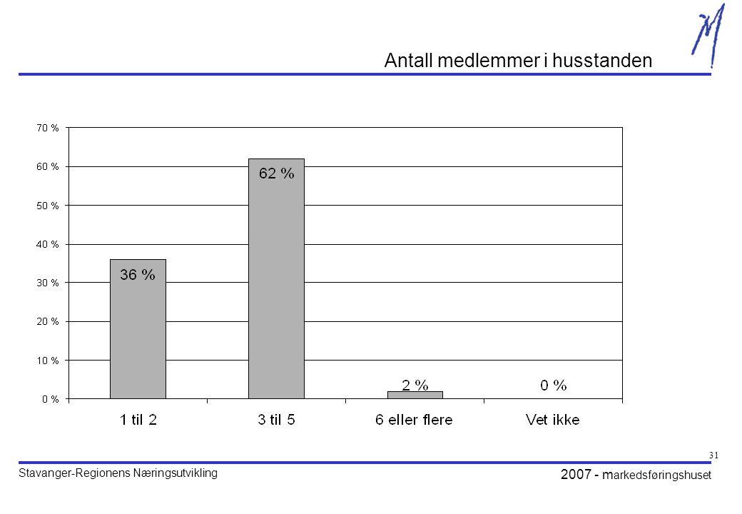 Stavanger-Regionens Næringsutvikling 2007 - m arkedsføringshuset 31 Antall medlemmer i husstanden