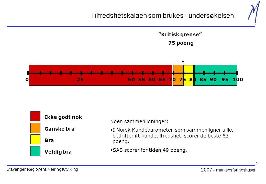 Stavanger-Regionens Næringsutvikling 2007 - m arkedsføringshuset 16 Hvilken av de fire storby-regionene i Norge oppfatter du først og fremst som energisk.
