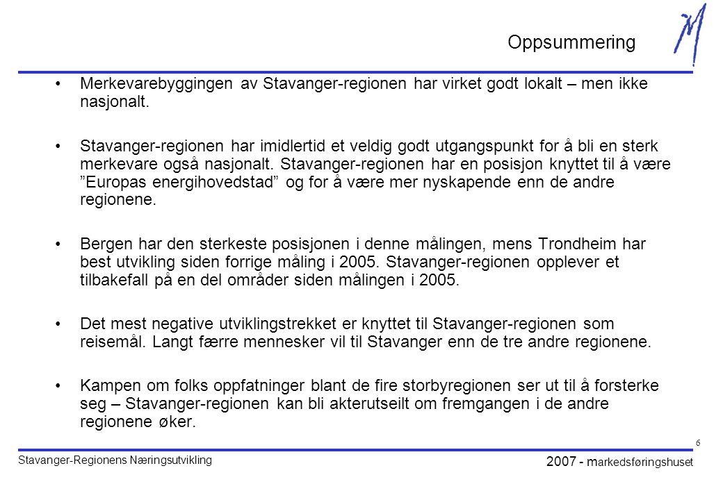 Stavanger-Regionens Næringsutvikling 2007 - m arkedsføringshuset 6 Oppsummering •Merkevarebyggingen av Stavanger-regionen har virket godt lokalt – men ikke nasjonalt.