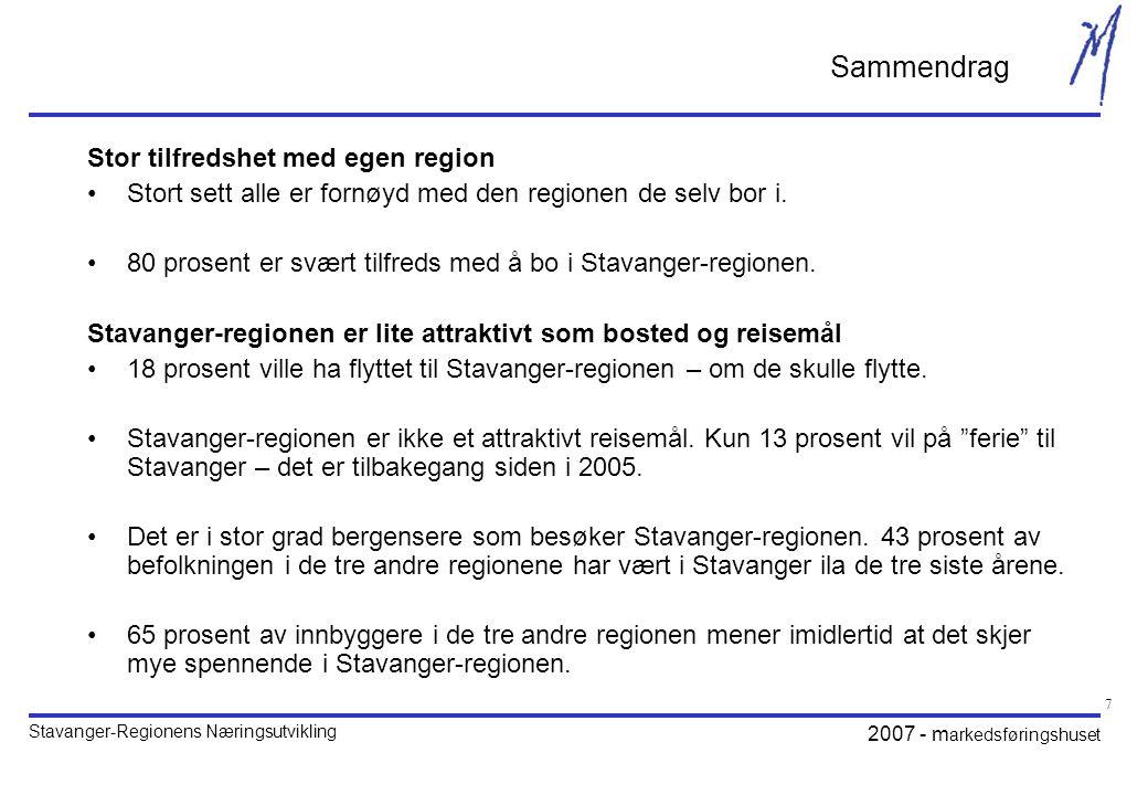 Stavanger-Regionens Næringsutvikling 2007 - m arkedsføringshuset 7 Sammendrag Stor tilfredshet med egen region •Stort sett alle er fornøyd med den regionen de selv bor i.