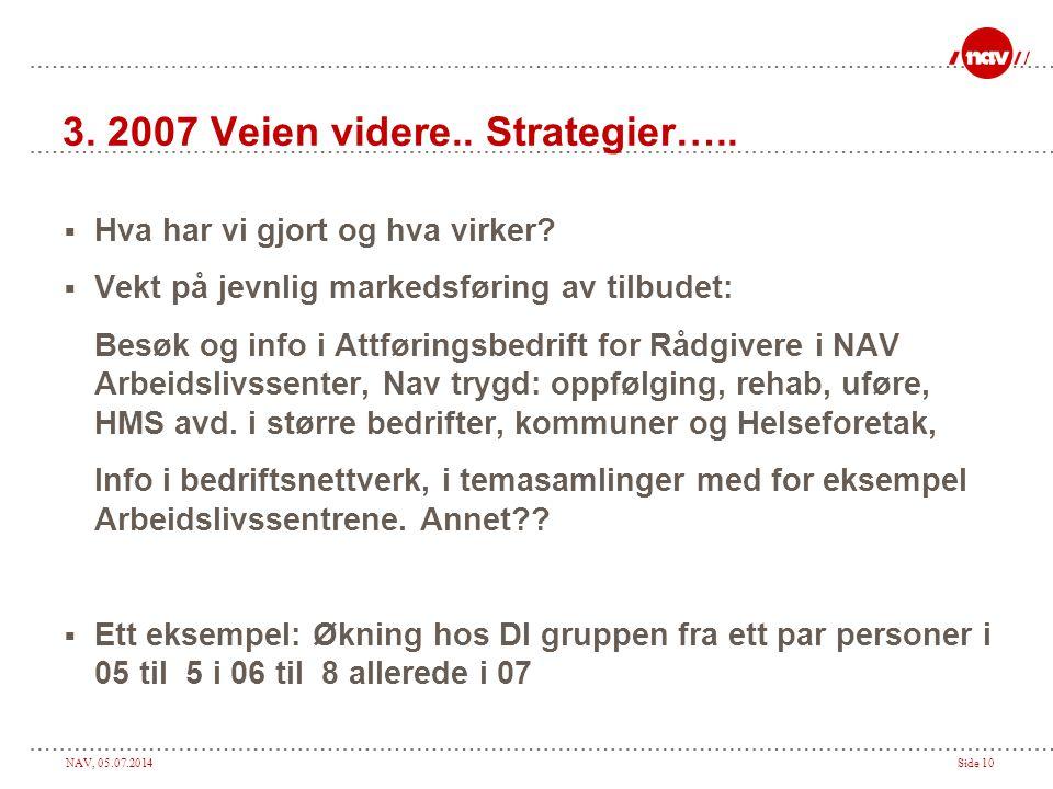 NAV, 05.07.2014Side 10 3. 2007 Veien videre.. Strategier…..  Hva har vi gjort og hva virker?  Vekt på jevnlig markedsføring av tilbudet: Besøk og in
