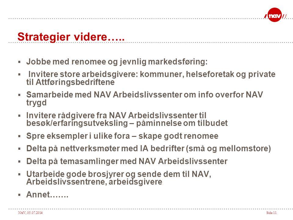 NAV, 05.07.2014Side 11 Strategier videre…..  Jobbe med renomee og jevnlig markedsføring:  Invitere store arbeidsgivere: kommuner, helseforetak og pr