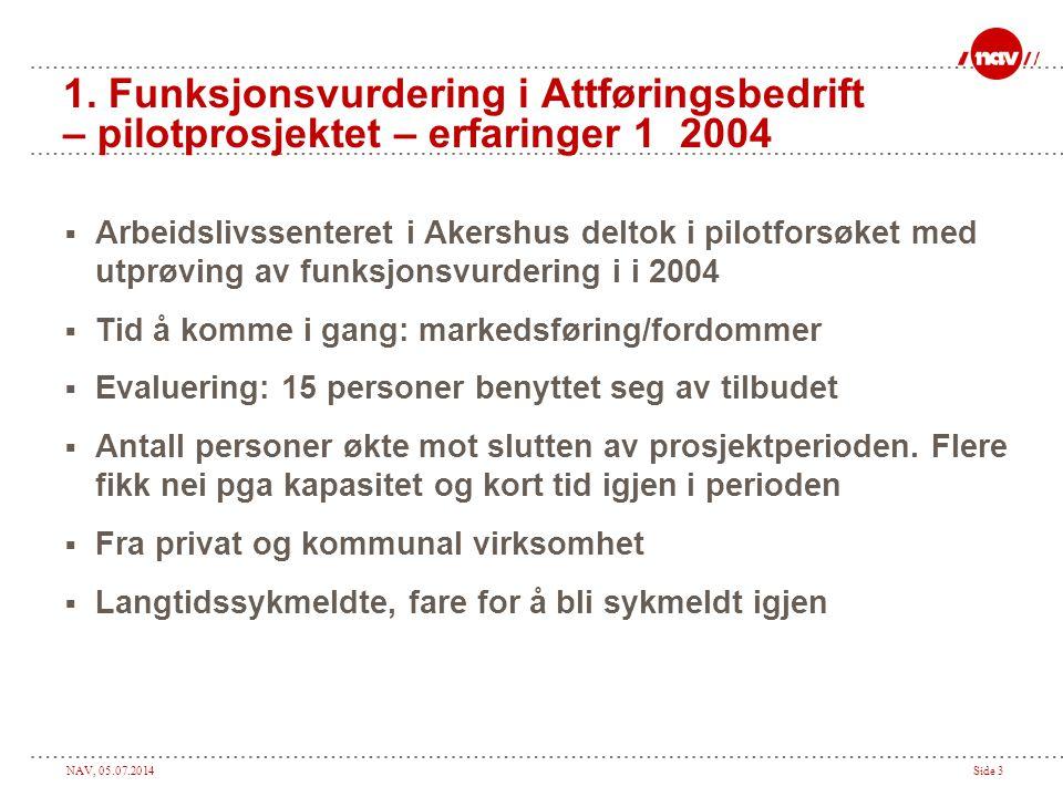 NAV, 05.07.2014Side 3 1. Funksjonsvurdering i Attføringsbedrift – pilotprosjektet – erfaringer 1 2004  Arbeidslivssenteret i Akershus deltok i pilotf