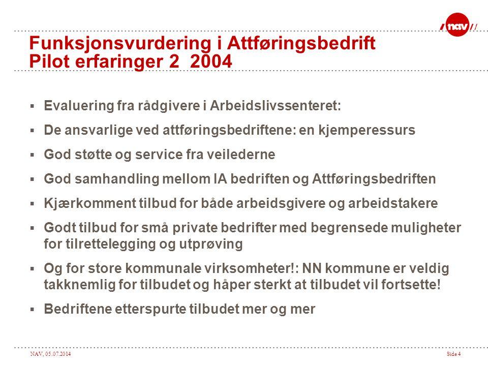 NAV, 05.07.2014Side 4 Funksjonsvurdering i Attføringsbedrift Pilot erfaringer 2 2004  Evaluering fra rådgivere i Arbeidslivssenteret:  De ansvarlige