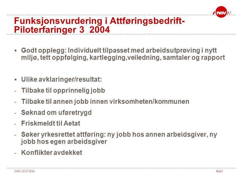 NAV, 05.07.2014Side 5 Funksjonsvurdering i Attføringsbedrift- Piloterfaringer 3 2004  Godt opplegg: Individuelt tilpasset med arbeidsutprøving i nytt