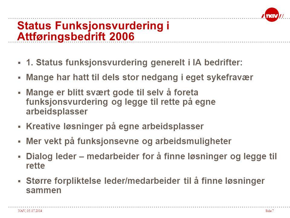 NAV, 05.07.2014Side 7 Status Funksjonsvurdering i Attføringsbedrift 2006  1. Status funksjonsvurdering generelt i IA bedrifter:  Mange har hatt til