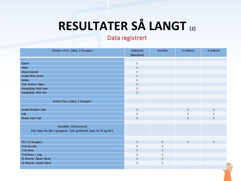 RESULTATER SÅ LANGT (2) Data registrert «Faste» Pers. Data, 3 Grupper Ankomst (Baseline) Avreise3 måned6 måned KjønnX AlderX Alene boendeX Antall Med.