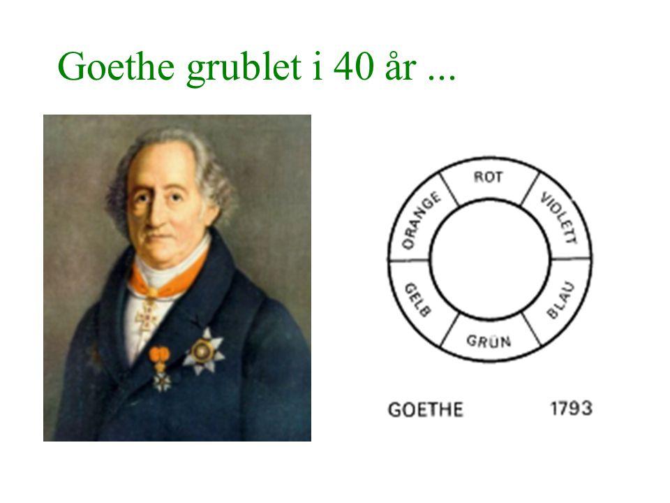 Goethe grublet i 40 år...