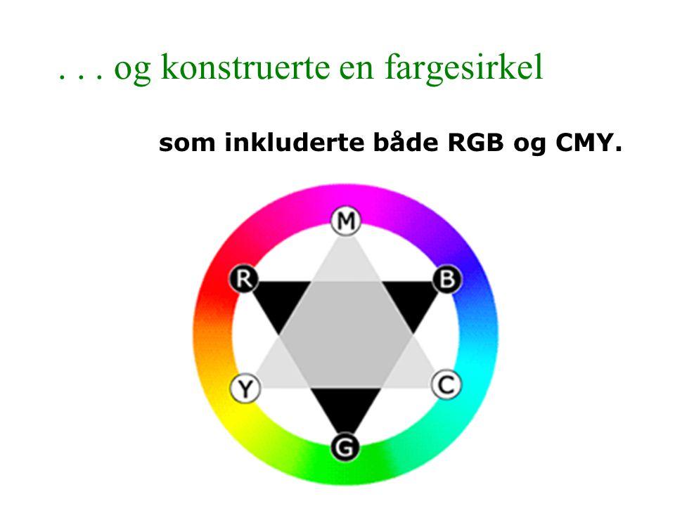 ... og konstruerte en fargesirkel som inkluderte både RGB og CMY.