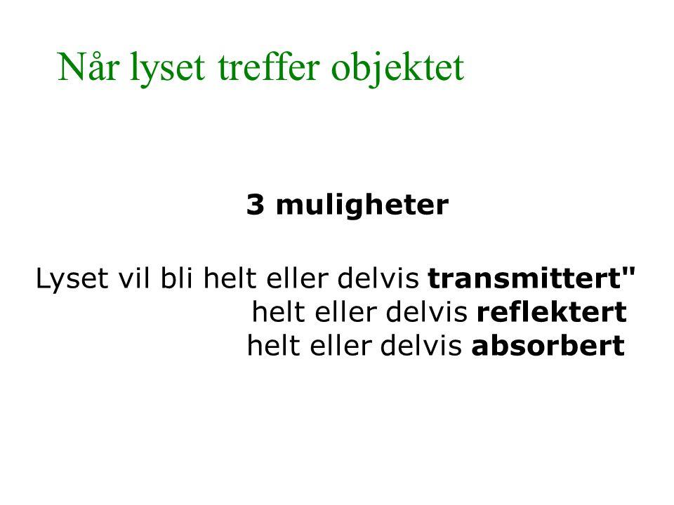 Når lyset treffer objektet 3 muligheter Lyset vil bli helt eller delvis transmittert