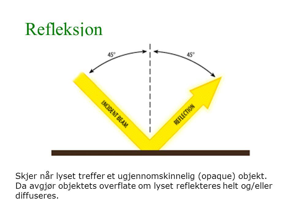 Refleksjon Skjer når lyset treffer et ugjennomskinnelig (opaque) objekt. Da avgjør objektets overflate om lyset reflekteres helt og/eller diffuseres.
