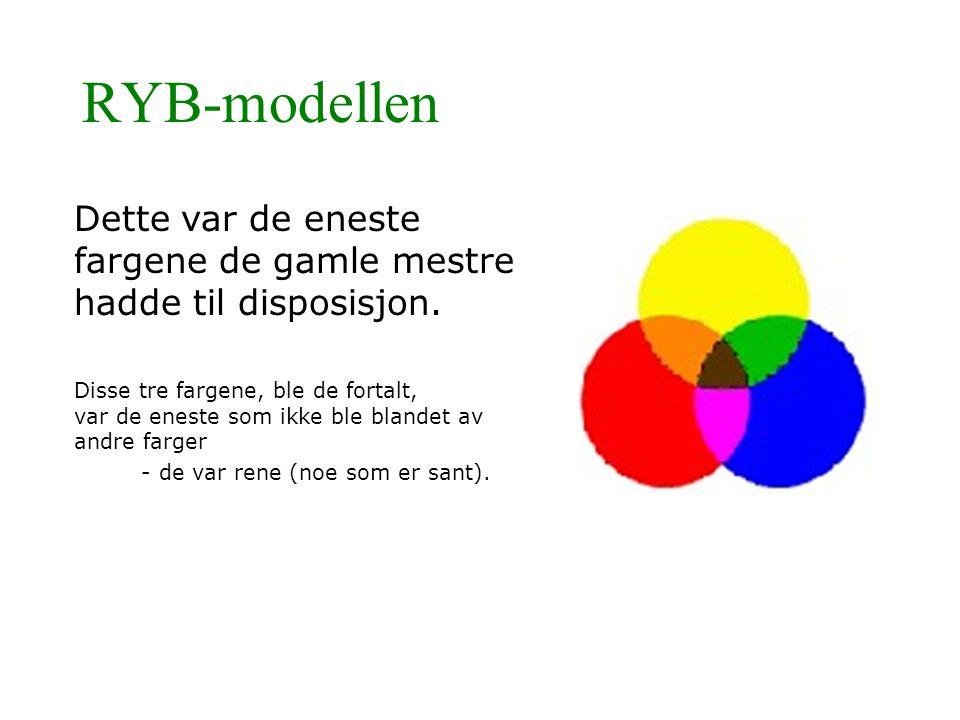 RYB-modellen Dette var de eneste fargene de gamle mestre hadde til disposisjon. Disse tre fargene, ble de fortalt, var de eneste som ikke ble blandet