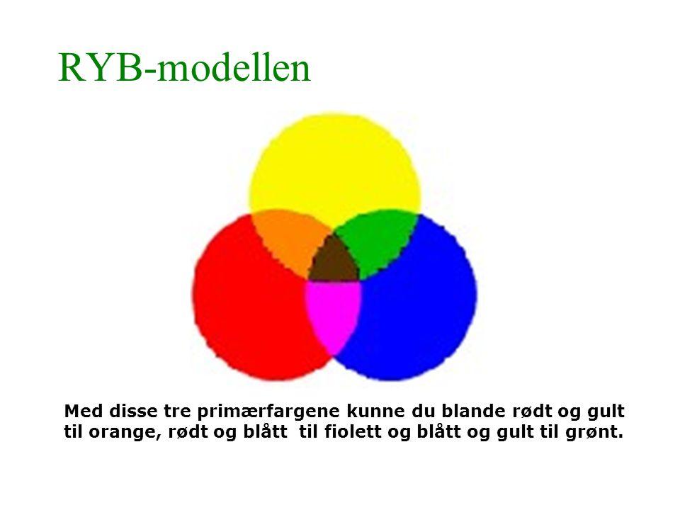 RYB-modellen Med disse tre primærfargene kunne du blande rødt og gult til orange, rødt og blått til fiolett og blått og gult til grønt.