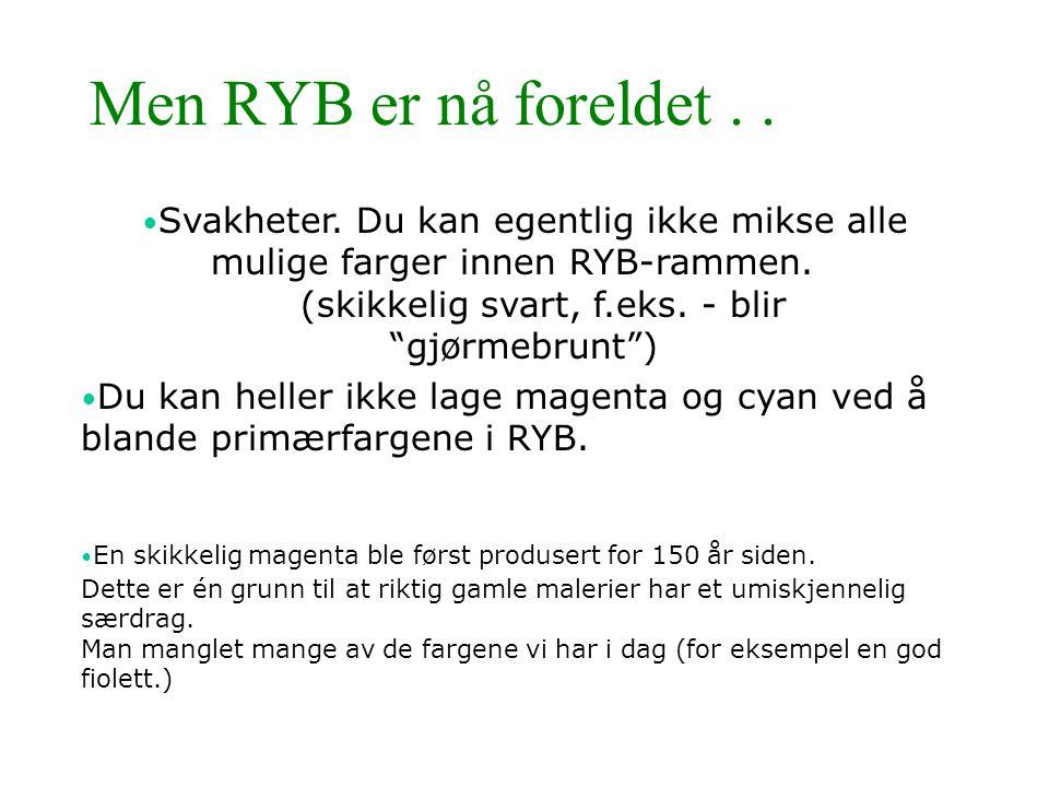 """Men RYB er nå foreldet.. • Svakheter. Du kan egentlig ikke mikse alle mulige farger innen RYB-rammen. (skikkelig svart, f.eks. - blir """"gjørmebrunt"""") •"""