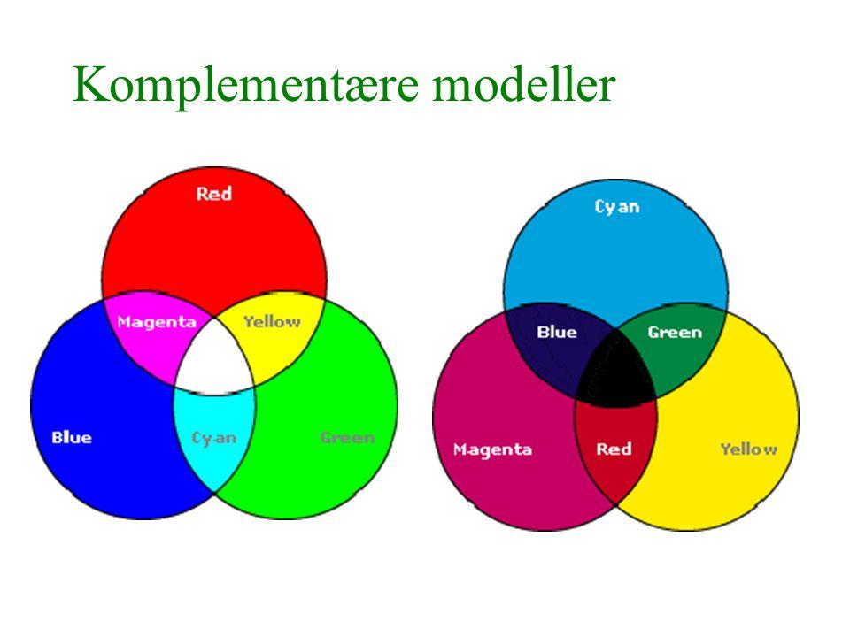 Komplementære modeller