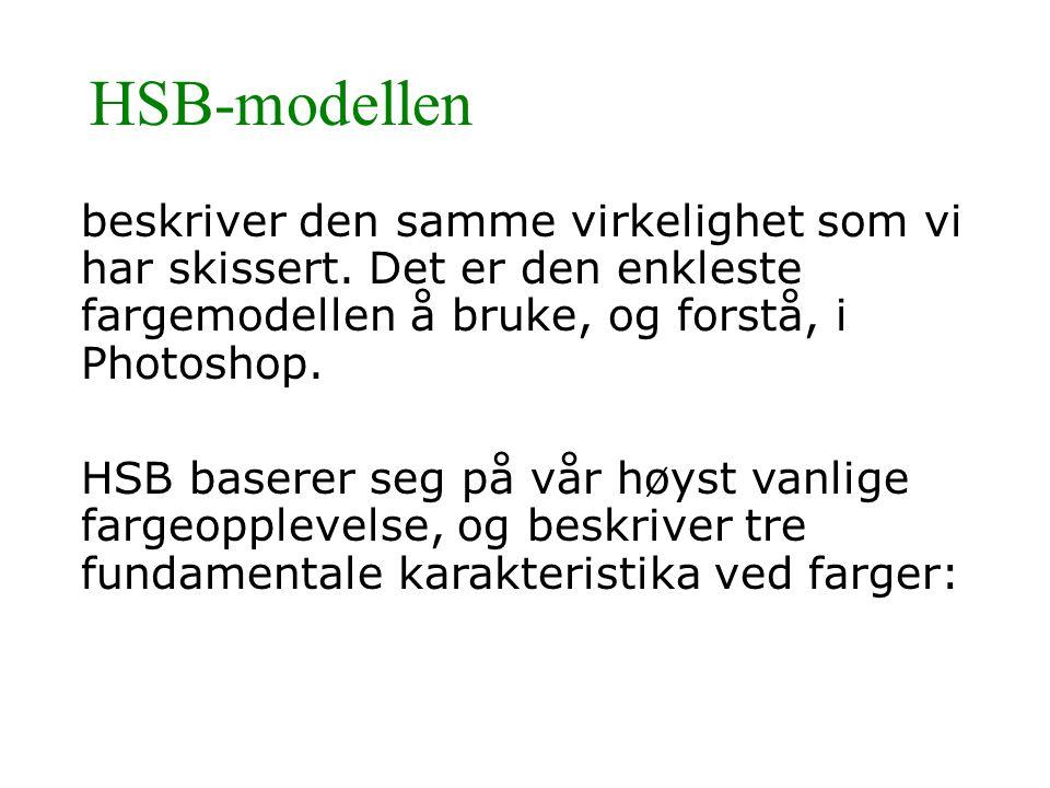 HSB-modellen beskriver den samme virkelighet som vi har skissert. Det er den enkleste fargemodellen å bruke, og forstå, i Photoshop. HSB baserer seg p
