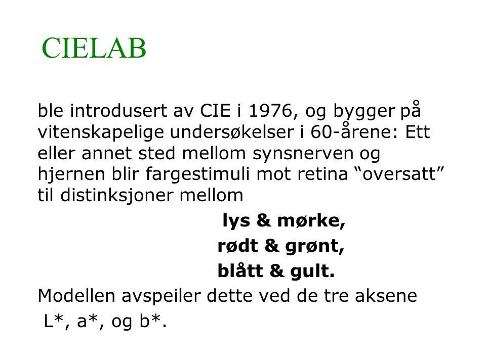 CIELAB ble introdusert av CIE i 1976, og bygger på vitenskapelige undersøkelser i 60-årene: Ett eller annet sted mellom synsnerven og hjernen blir far