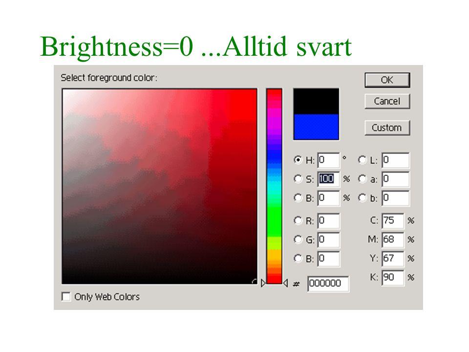 Brightness=0...Alltid svart
