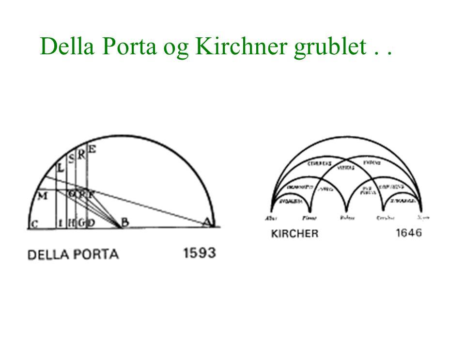 Della Porta og Kirchner grublet..