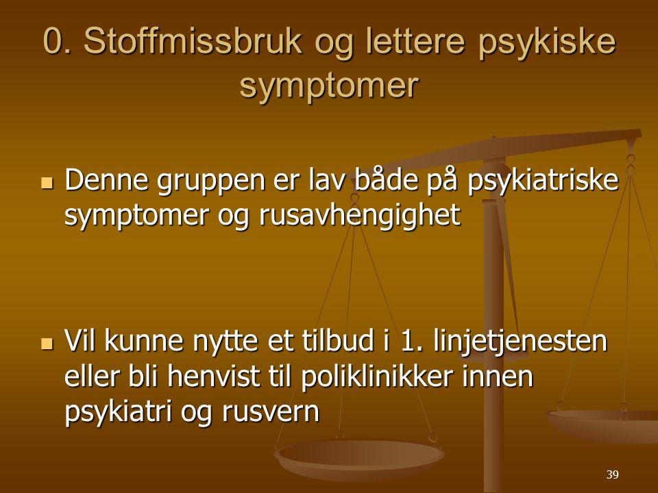 38 Hvem har ansvaret Psykiske lidelser – alvorsgrad Lav Høy Lav Høy Rusbruk Lav Avhengighet/ Alvorsgrad Høy 10 23