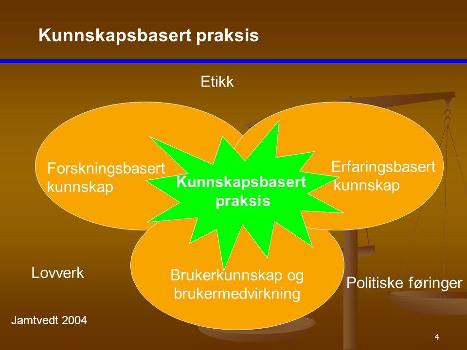 4 Kunnskapsbasert praksis Jamtvedt 2004 Brukerkunnskap og brukermedvirkning Erfaringsbasert kunnskap Kunnskapsbasert praksis Forskningsbasert kunnskap Lovverk Etikk Politiske føringer