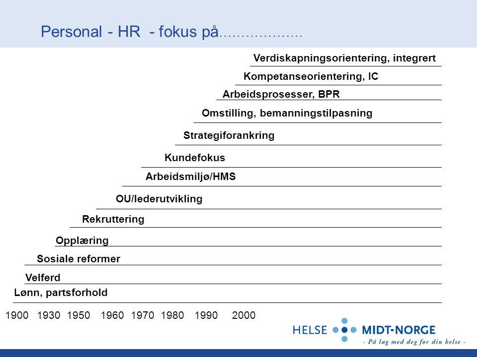 Personal - HR - fokus på ………………. 1900195019601970198019902000 Velferd Lønn, partsforhold Sosiale reformer Opplæring Rekruttering OU/lederutvikling Arb