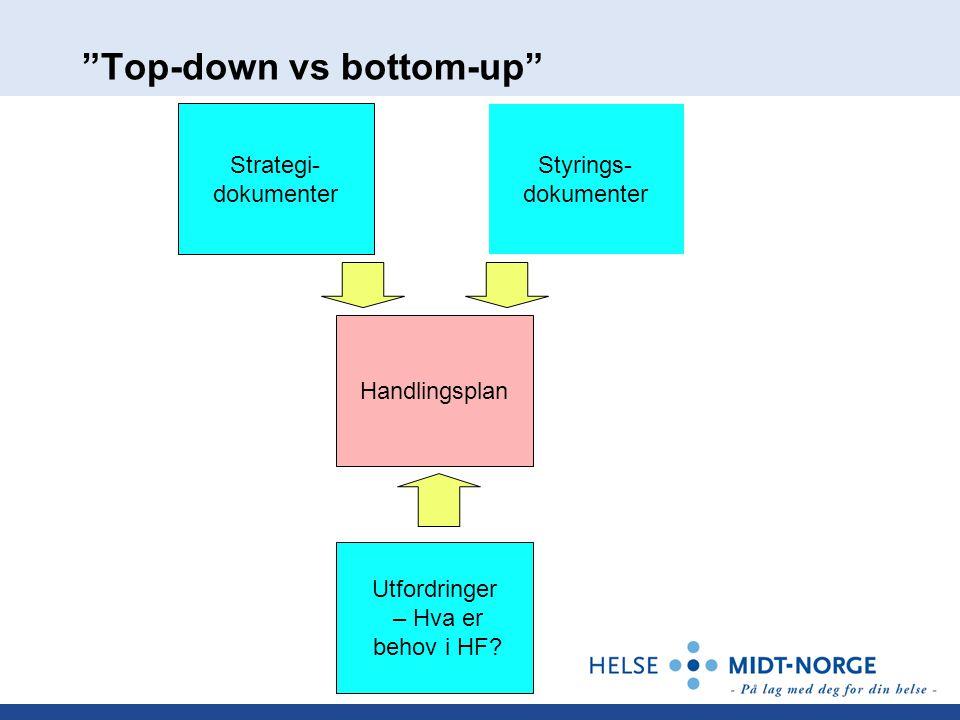 """""""Top-down vs bottom-up"""" Strategi- dokumenter Styrings- dokumenter Utfordringer – Hva er behov i HF? Handlingsplan"""
