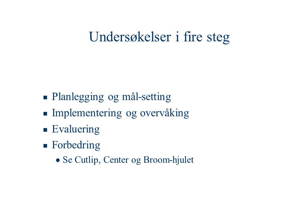 Undersøkelser i fire steg  Planlegging og mål-setting  Implementering og overvåking  Evaluering  Forbedring  Se Cutlip, Center og Broom-hjulet