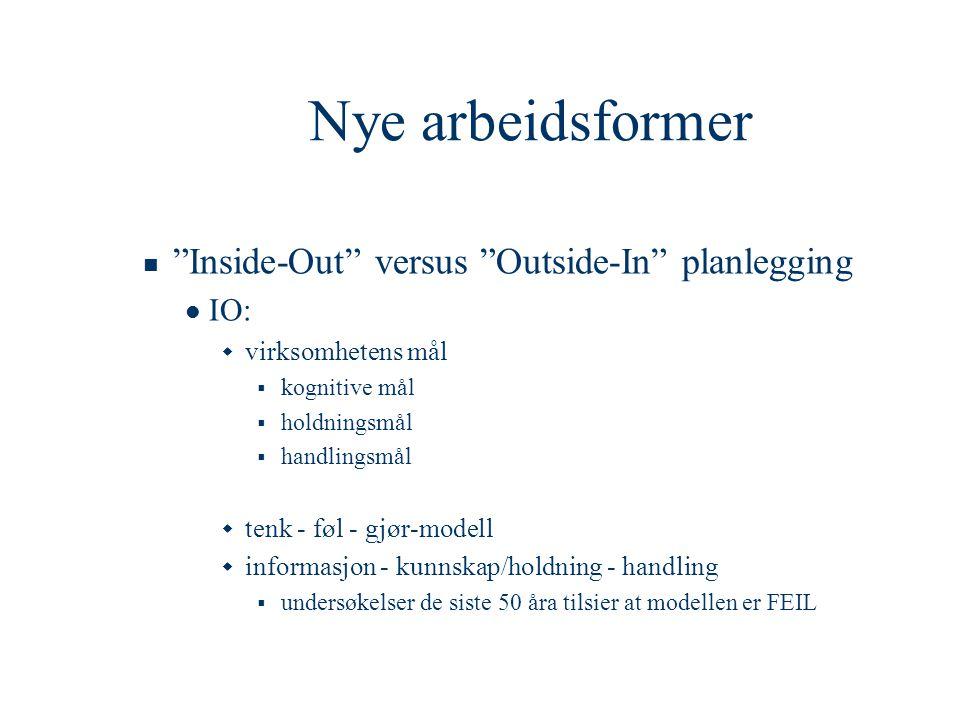 """Nye arbeidsformer  """"Inside-Out"""" versus """"Outside-In"""" planlegging  IO:  virksomhetens mål  kognitive mål  holdningsmål  handlingsmål  tenk - føl"""