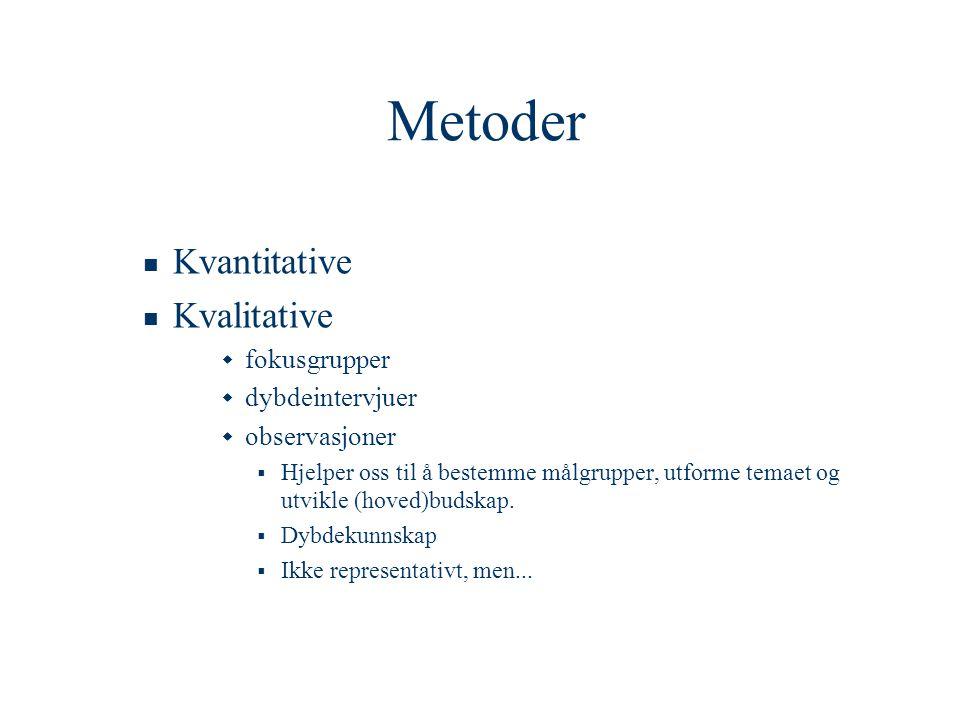 Metoder  Kvantitative  Kvalitative  fokusgrupper  dybdeintervjuer  observasjoner  Hjelper oss til å bestemme målgrupper, utforme temaet og utvik