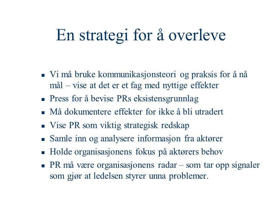 En strategi for å overleve  Vi må bruke kommunikasjonsteori og praksis for å nå mål – vise at det er et fag med nyttige effekter  Press for å bevise