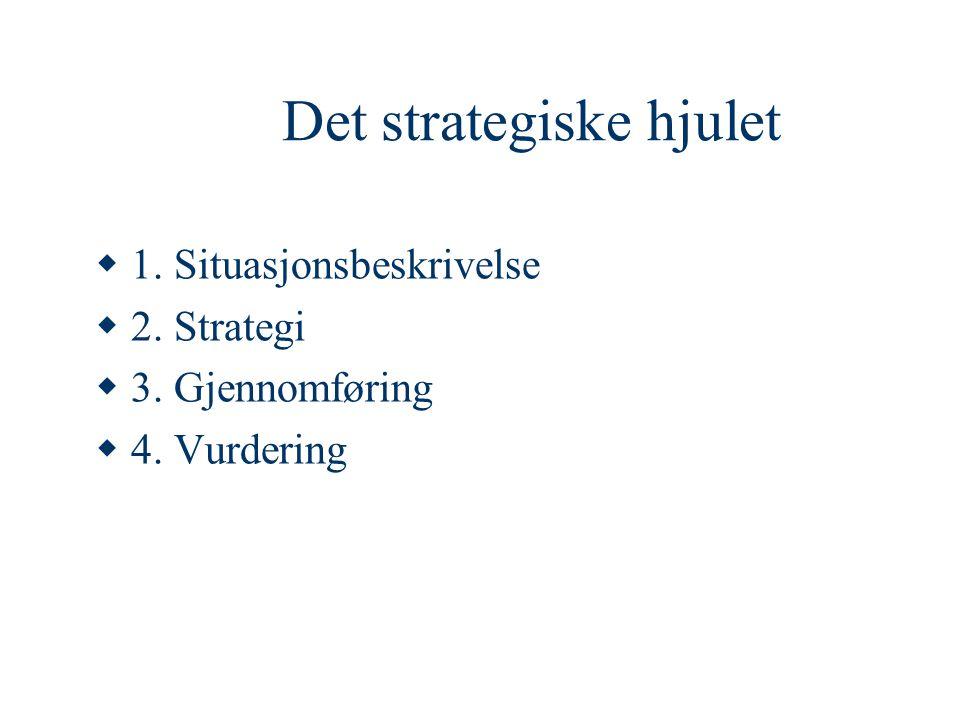 Det strategiske hjulet  1. Situasjonsbeskrivelse  2. Strategi  3. Gjennomføring  4. Vurdering