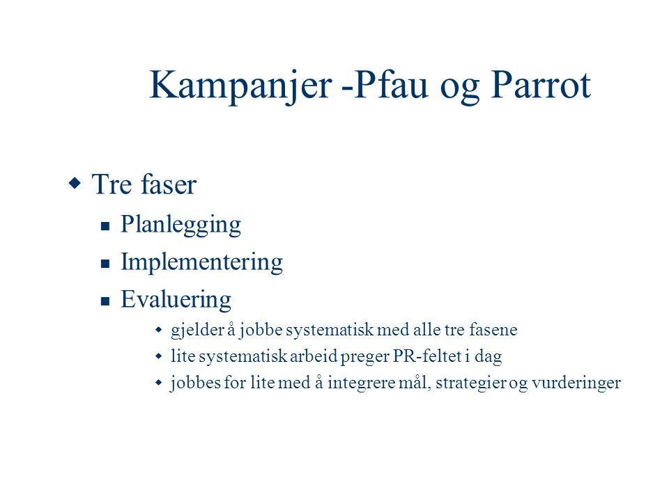 Kampanjer -Pfau og Parrot  Tre faser  Planlegging  Implementering  Evaluering  gjelder å jobbe systematisk med alle tre fasene  lite systematisk