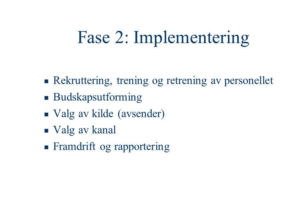 Fase 2: Implementering  Rekruttering, trening og retrening av personellet  Budskapsutforming  Valg av kilde (avsender)  Valg av kanal  Framdrift