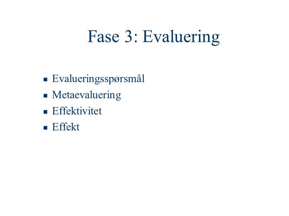 Fase 3: Evaluering  Evalueringsspørsmål  Metaevaluering  Effektivitet  Effekt