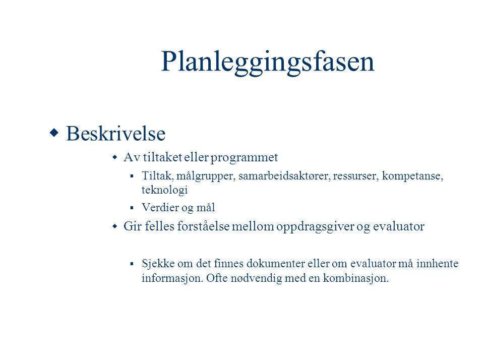 Planleggingsfasen  Beskrivelse  Av tiltaket eller programmet  Tiltak, målgrupper, samarbeidsaktører, ressurser, kompetanse, teknologi  Verdier og
