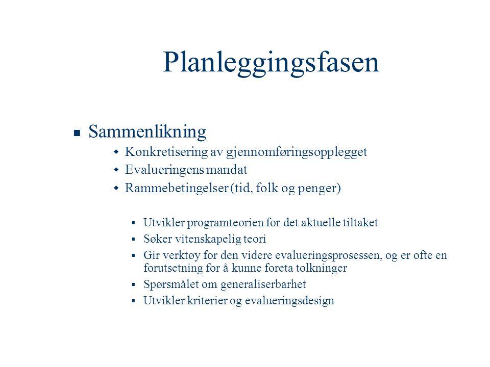 Planleggingsfasen  Sammenlikning  Konkretisering av gjennomføringsopplegget  Evalueringens mandat  Rammebetingelser (tid, folk og penger)  Utvikl