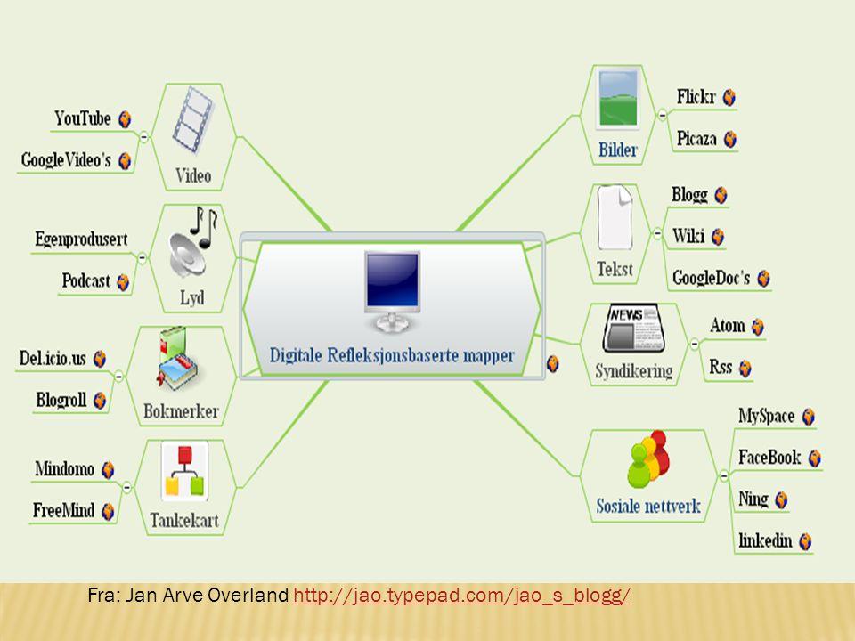 Fra: Jan Arve Overland http://jao.typepad.com/jao_s_blogg/http://jao.typepad.com/jao_s_blogg/