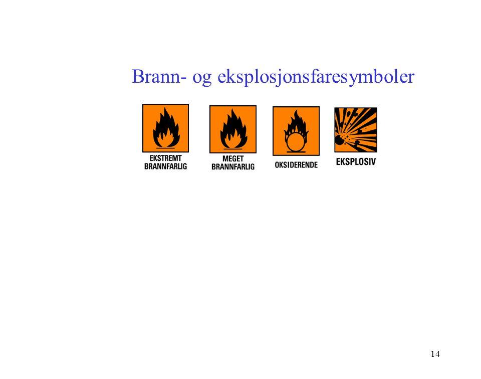 14 Brann- og eksplosjonsfaresymboler
