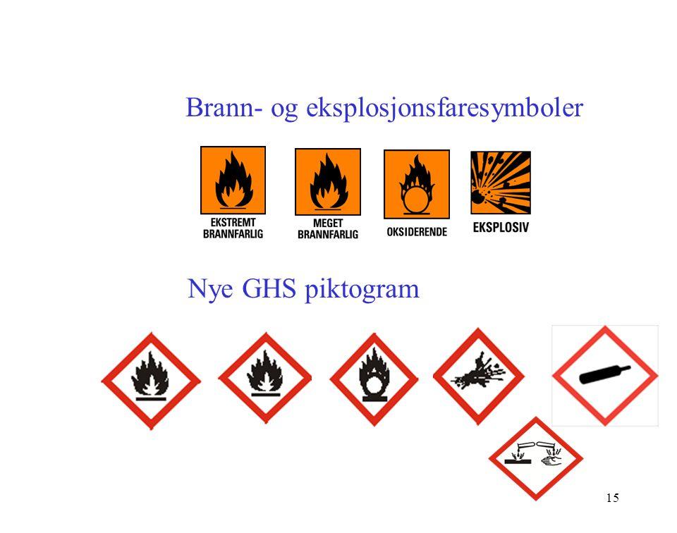 15 Brann- og eksplosjonsfaresymboler Nye GHS piktogram
