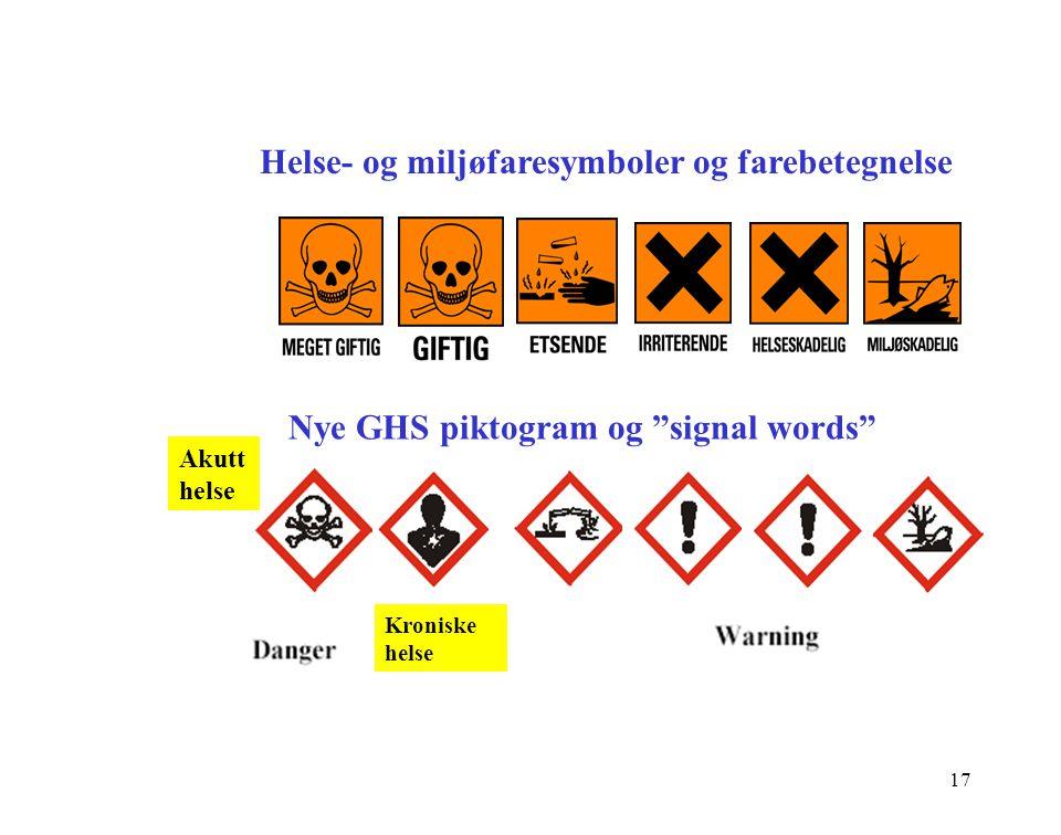 17 Helse- og miljøfaresymboler og farebetegnelse Nye GHS piktogram og signal words Akutt helse Kroniske helse