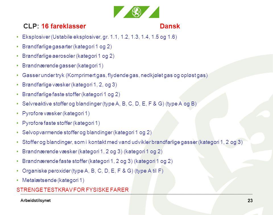 Arbeidstilsynet CLP: 16 fareklasserDansk • Eksplosiver (Ustabile eksplosiver, gr.