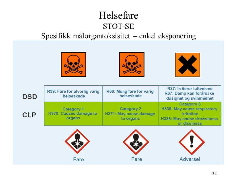 Helsefare STOT-SE Spesifikk målorgantoksisitet – enkel eksponering Spesifikk målorgantoksisk – enkel eksponering 34